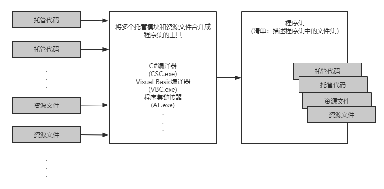 clr_assembly